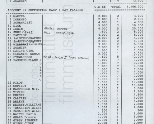 HOMO FABER // Vorbereitungsmaterial / Produktionsbudget Kalkulation Darstellergagen