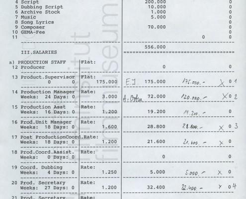 HOMO FABER // Vorbereitungsmaterial / Produktionsbudget Kalkulation