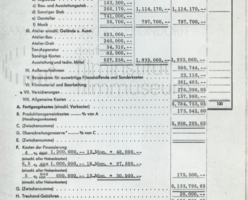 DIE BLECHTROMMEL // Vorbereitungsmaterial / Kostenvoranschlag b