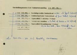 DER JUNGE TÖRLESS // Vorbereitungsmaterial / Finanzierungsplan