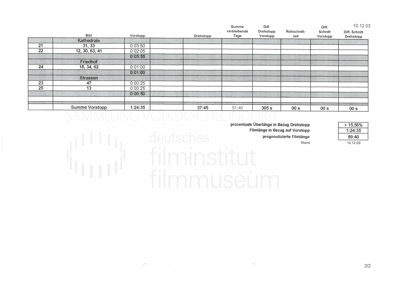 DER NEUNTE TAG // Produktionsmaterial / Shotlist, 5a