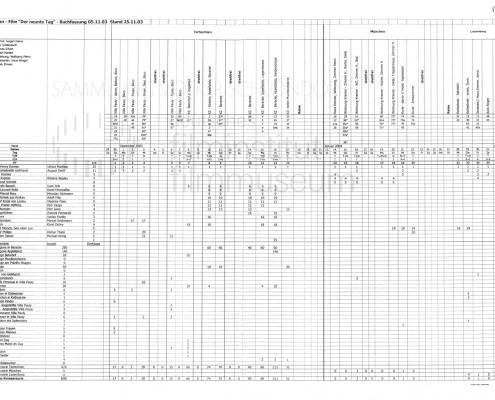 DER NEUNTE TAG // Produktionsmaterial / Drehplan, 3
