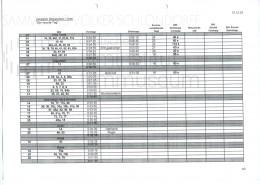 DER NEUNTE TAG // Vorbereitungsmaterial / Stoppzeiten, 1