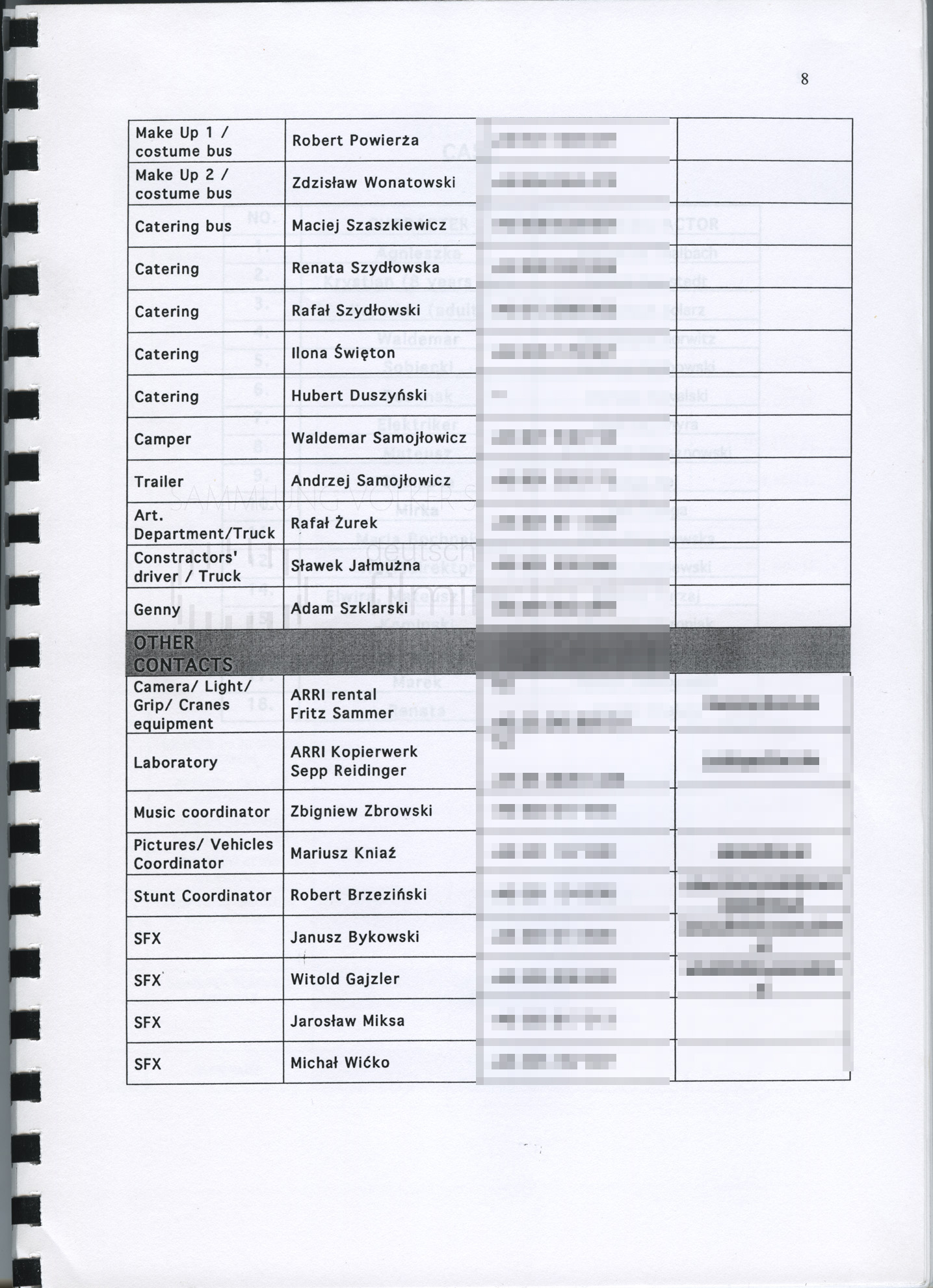 STRAJK // Produktionsmaterial / Produktionsbuch, 1h