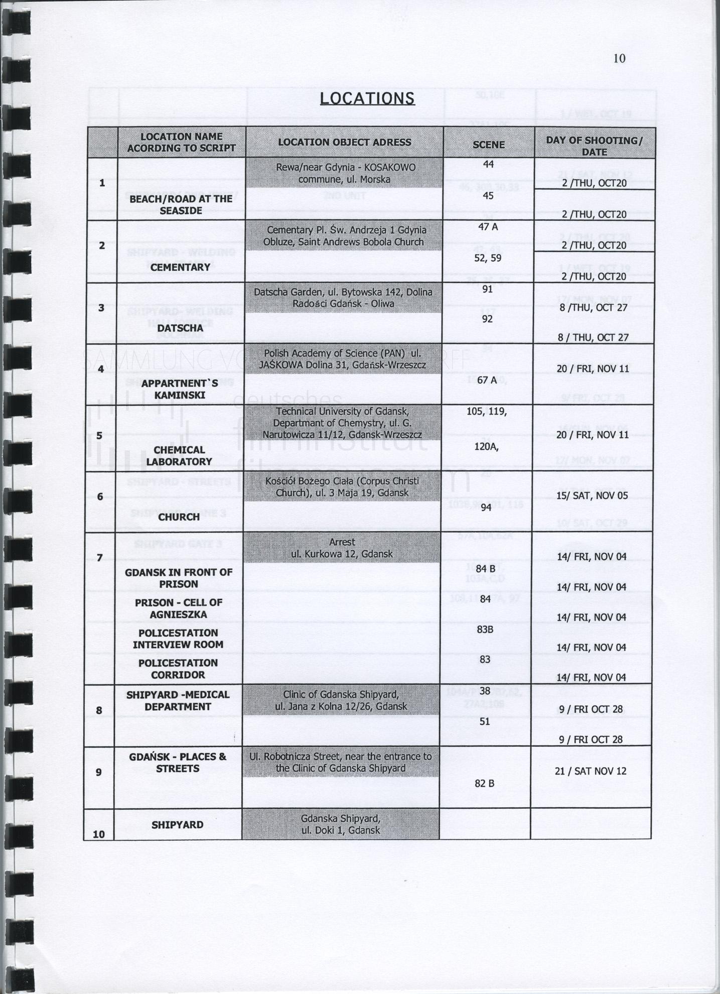 STRAJK // Produktionsmaterial / Produktionsbuch, 1j