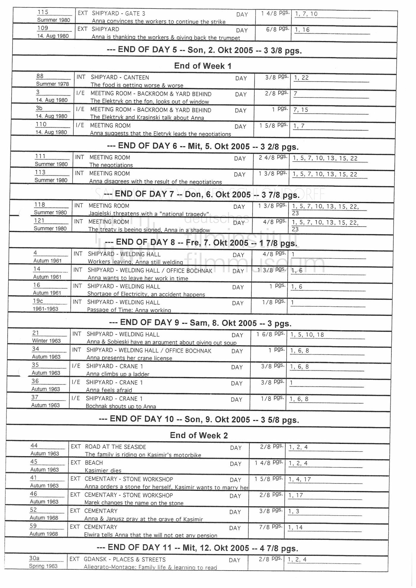 STRAJK // Produktionsmaterial // Drehplan, 02.-12.10.2005