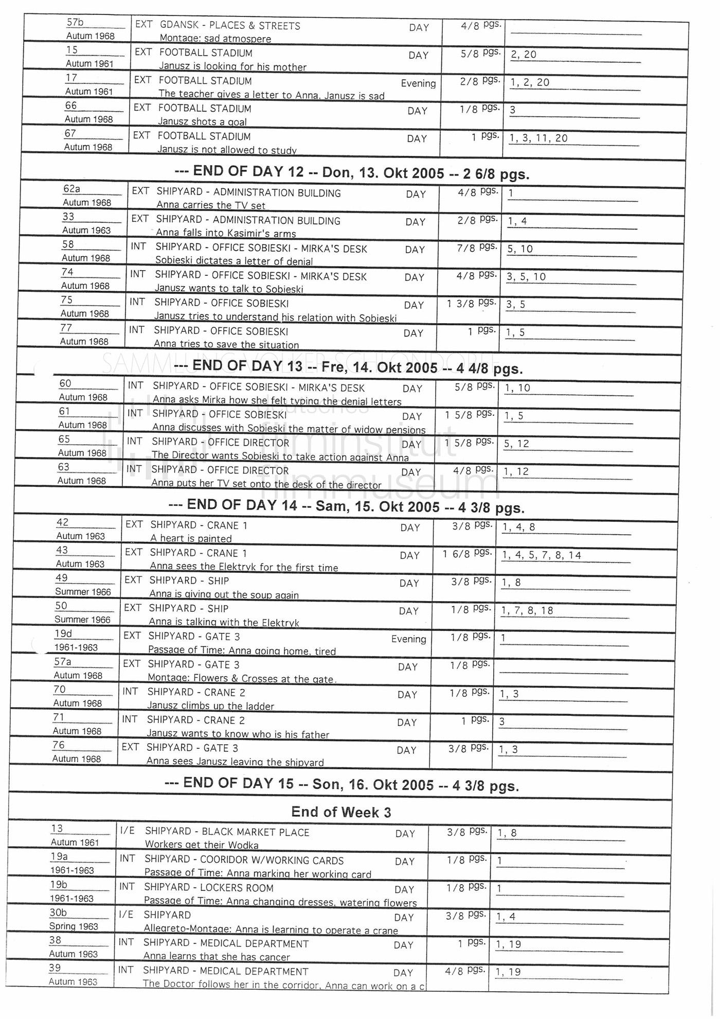 STRAJK // Produktionsmaterial // Drehplan, 13.-16.10.2005